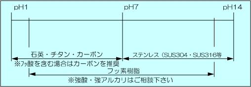 tech2_step1_thmb.jpg